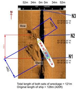 composite results graphic