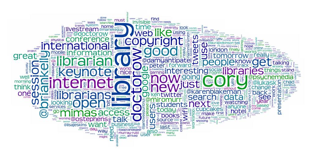 Wordle of #ILI2009 tweets