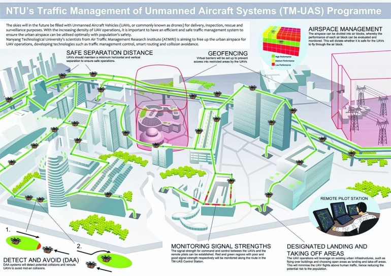 Icao Public Maps with Icao Map Germany Download