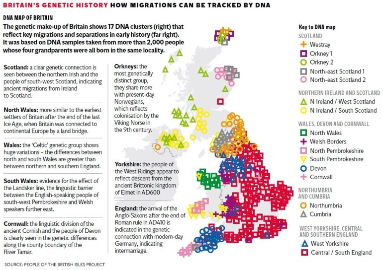 New Genetic Map Of Britain Shows Successive Waves Of Immigration inside Genetic Map Of Germany