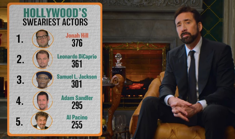 actores más malhablados hollywood