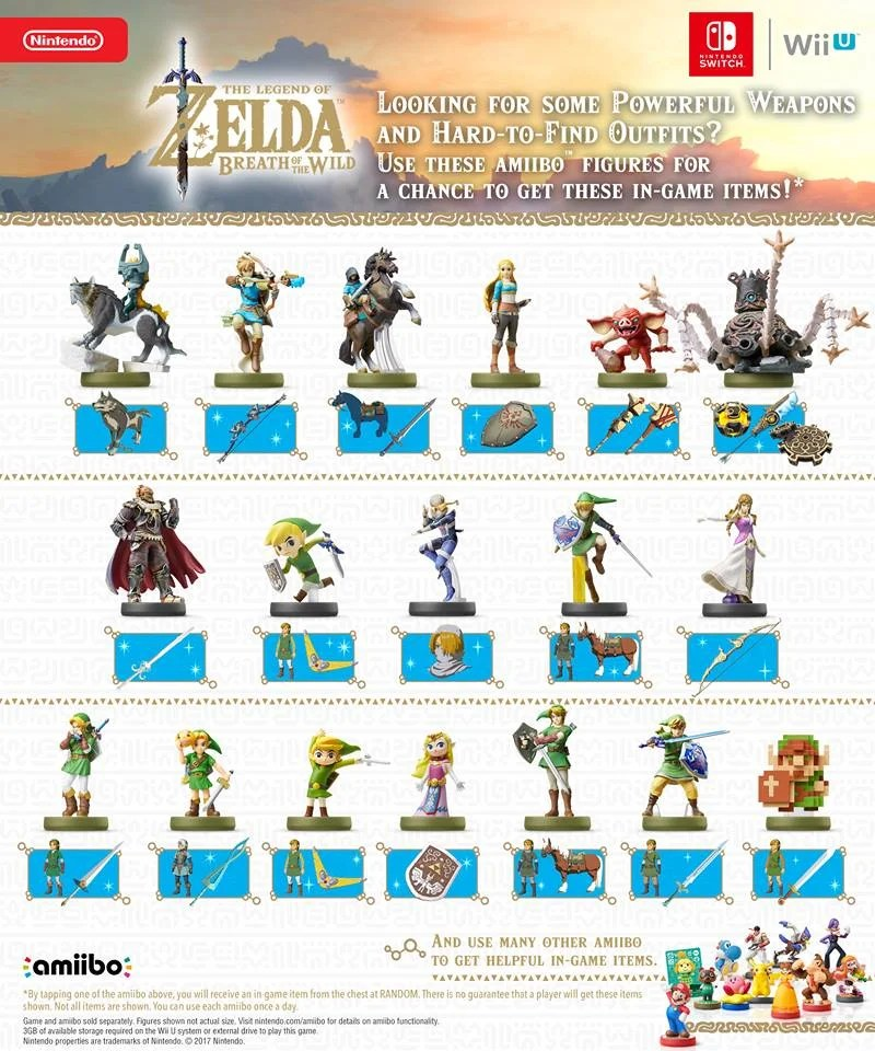 Botw Ign Map : Amiibo, Unlockables,, Rewards,, Functionality, Legend, Zelda:, Breath, Guide
