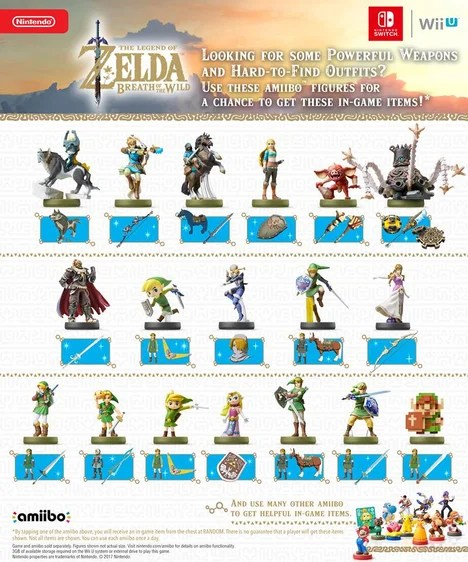 Amiibo Unlockables. Rewards. and Functionality - The Legend of Zelda: Breath of the Wild Wiki Guide - IGN