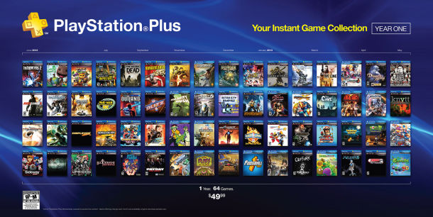 PS3s Instant Game Collection One Year 64 Free Games IGN