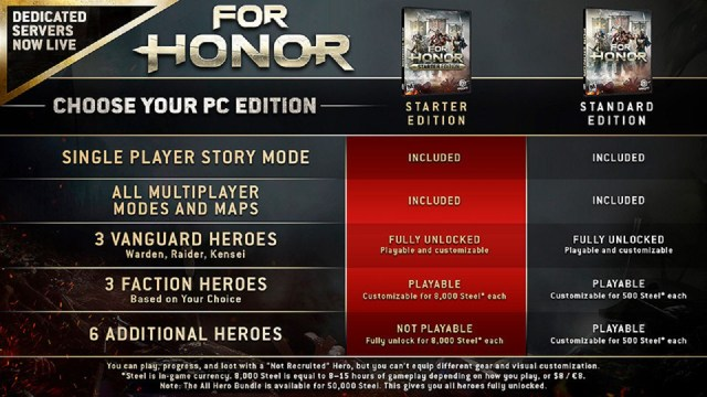 for honor pc starter edition