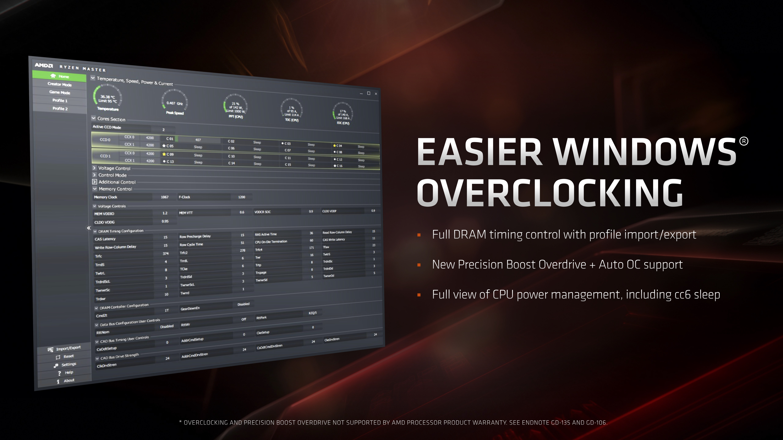 E3 2019: AMD Announces its 16 Core Ryzen 3rd Generation Processor
