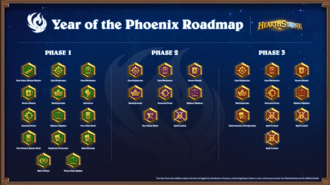 Year-of-the-Phoenix-Roadmap What Is It Like Going Behind the Scenes With the Hearthstone Team? | IGN