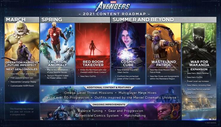 spider-man juego marvel avengers