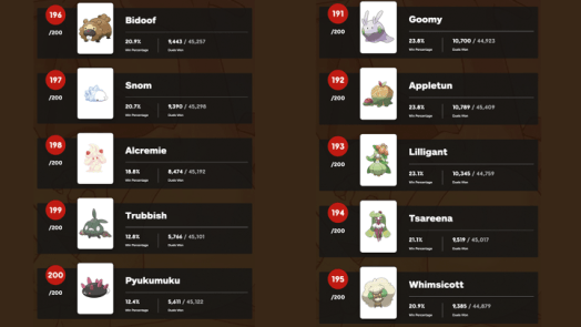 Pokemon Face-Off: IGN Readers Have Chosen Which Pocket Monster Is the Very Best 3