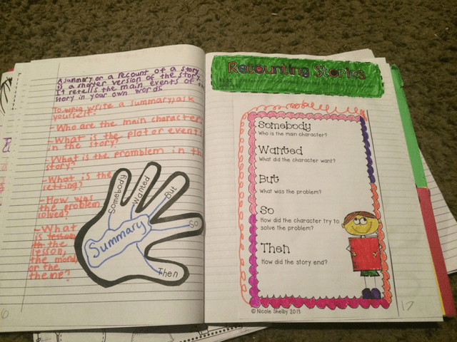 ELA Interactive Notebooks Recounting Stories