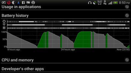 How fast the battery was depleting. Green means charging.