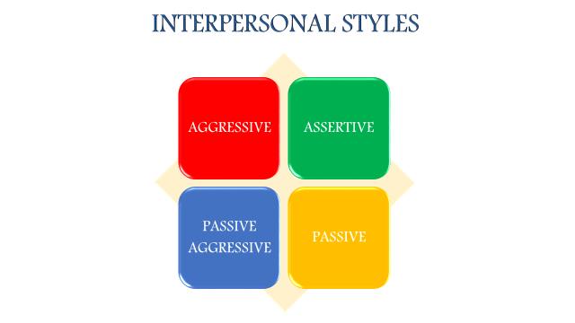 INTERPERSONAL STYLES