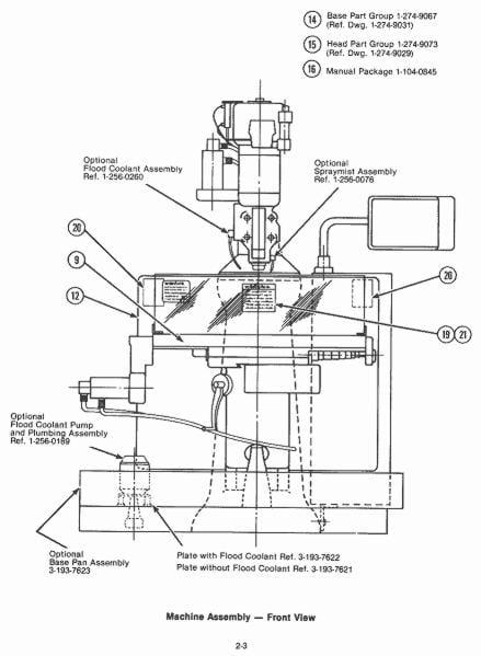 BRIDGEPORT Series I V2E3 BOSS 10 CNC Mill Part Manual