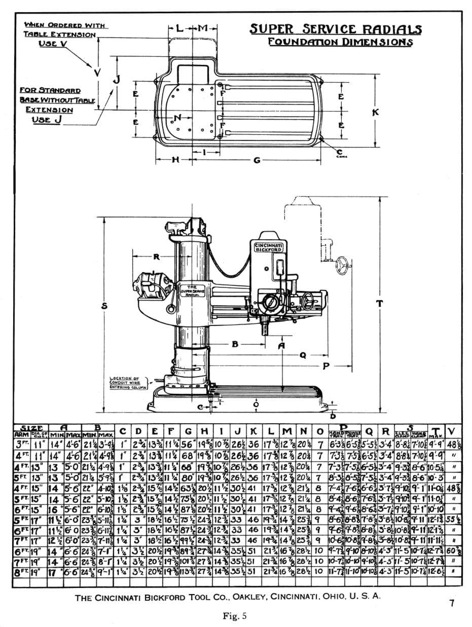 CINCINNATI Bickford Super-Service Radial Drill Operator