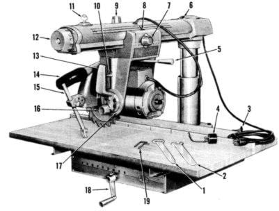 dewalt table saw parts diagram what is a schematic circuit craftsman 10 inch radial arm 113.29003 operator & manual | ozark tool manuals books