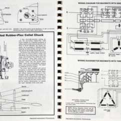 3 Phase 220v Wiring Diagram 5 Pin Relay Circuit Emco-edelstaal Maximat V10 & 7 Lathe/mill Operational Technique Manual | Ozark Tool Manuals ...