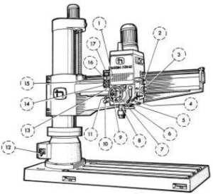 NARDINI FRN 60 Radial Drilling Machine Operator and Parts Manual | Ozark Tool Manuals & Books