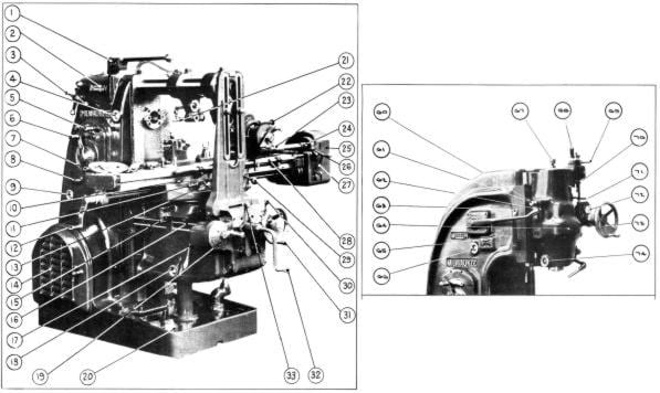 KEARNEY & TRECKER Milwaukee 2H Milling Machines Operator's