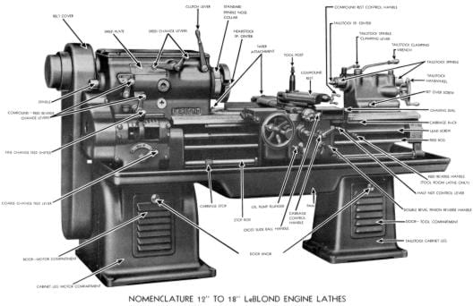 Atlas 12 Lathe Parts