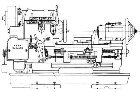 LODGE & SHIPLEY Doumatic 3A, 2A Lathe Owner's Manual