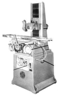 REID 618V 618H Surface Grinder Instruction Manual   Ozark Tool Manuals & Books