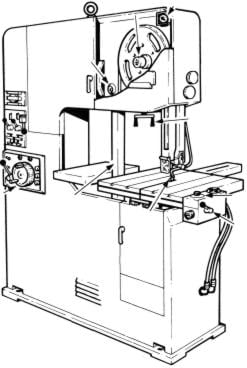 KALAMAZOOSTARTRITE Band Saw 216, 316 Service Manual | Ozark Tool Manuals & Books
