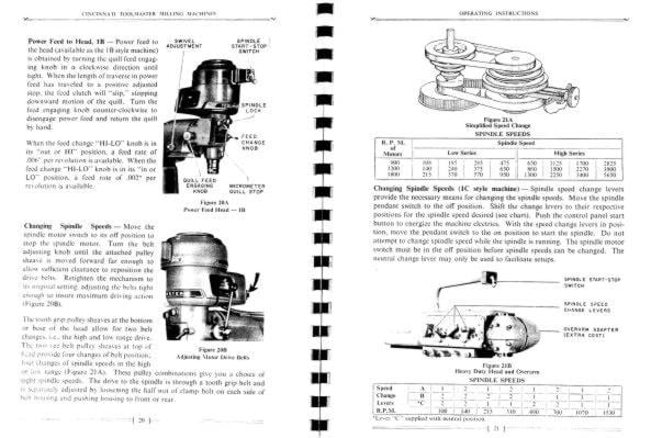 CINCINNATI Toolmaster Milling Machine 1A, 1B, 1C Operator