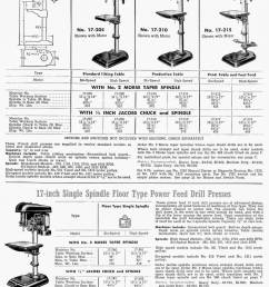 the drill press owners manual above covers a lot of the different variations between the bench and floor models  [ 1115 x 1568 Pixel ]
