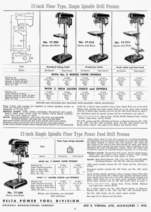 small resolution of the drill press owners manual above covers a lot of the different variations between the bench and floor models