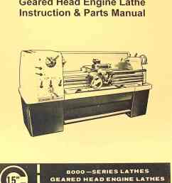 clausing colchester 15 8000 series metal lathe operating parts manual ozark tool manuals books [ 1009 x 1362 Pixel ]