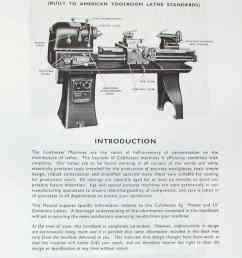 dominion master colchester 13 metal lathe instructions parts rh ozarktoolmanuals com lathe labeled engine lathe parts diagram [ 1009 x 1362 Pixel ]