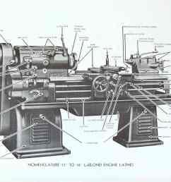 leblond lathe wiring diagram wiring diagrams wni [ 1620 x 1233 Pixel ]