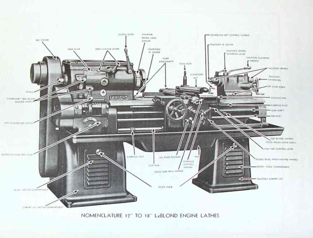 medium resolution of leblond lathe wiring diagram wiring diagrams wni
