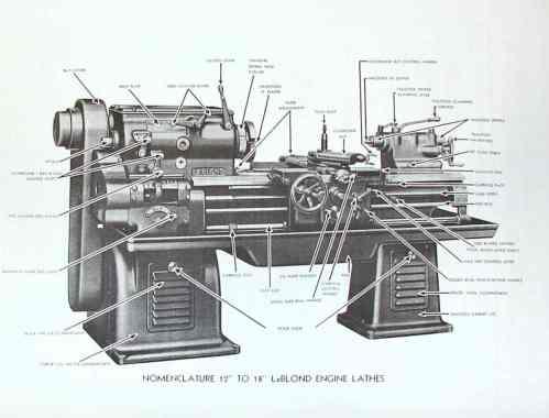 small resolution of leblond lathe wiring diagram wiring diagrams wni