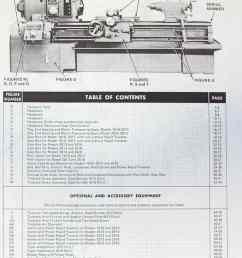 monarch 610 612 metal lathe parts manual ozark tool manuals books rh ozarktoolmanuals com engine lathe parts diagram engine lathe parts diagram [ 1009 x 1362 Pixel ]