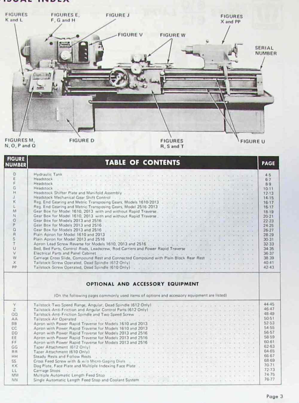 medium resolution of monarch 610 612 metal lathe parts manual ozark tool manuals books rh ozarktoolmanuals com engine lathe parts diagram engine lathe parts diagram