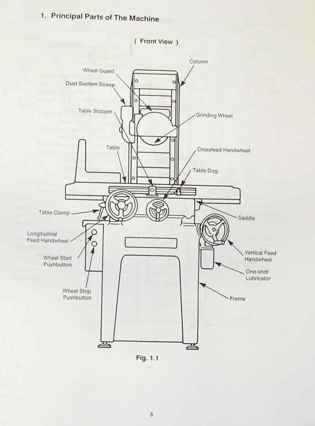 OKAMOTO 612, 618 Surface Grinder Operator Part Manual