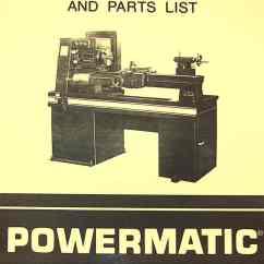 Pdf Wiring Diagrams Lutron Lighting Diagram Uk Powermatic-logan 12