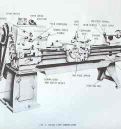 running a regal lathe operation part manual leblond [ 1654 x 1228 Pixel ]