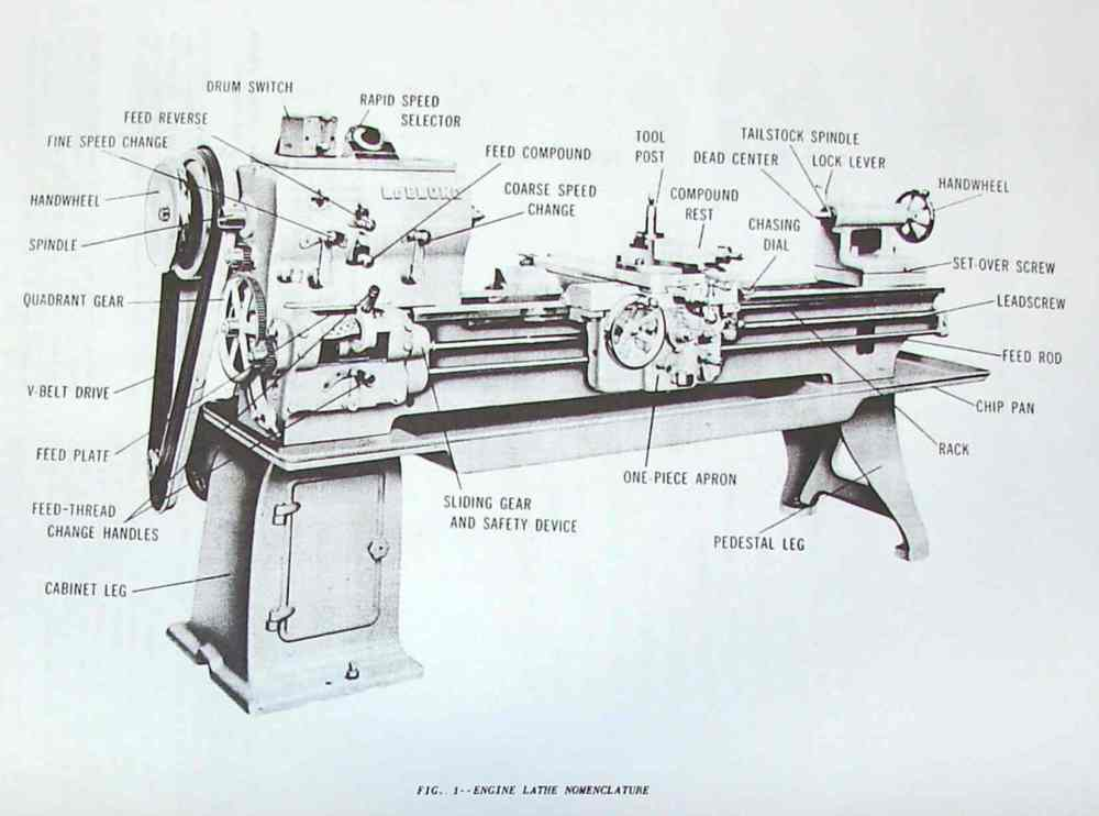 medium resolution of leblond lathe wiring diagram wiring diagram view leblond lathe wiring diagram