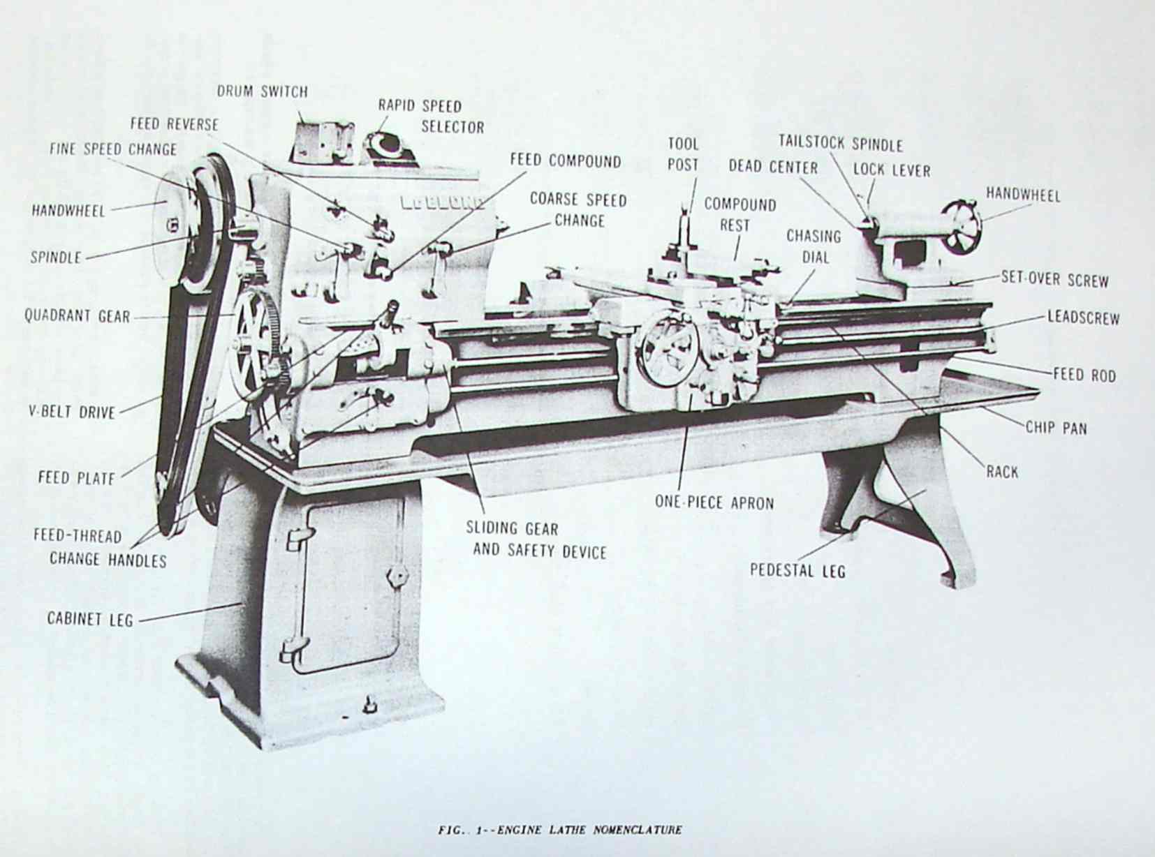 hight resolution of leblond lathe wiring diagram wiring diagram view leblond lathe wiring diagram