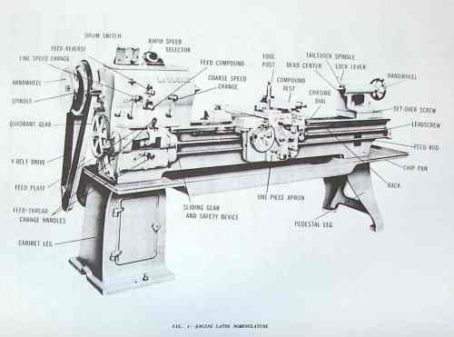 small resolution of leblond lathe wiring diagram wiring diagram view leblond lathe wiring diagram