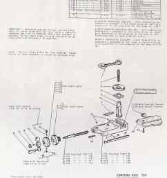 south bend 10 13 14 5 16 16 24 lathes parts manual [ 1009 x 1362 Pixel ]