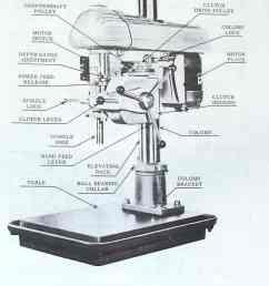 walker turner 1100 series 20 drill press operator s parts manual [ 1009 x 1362 Pixel ]