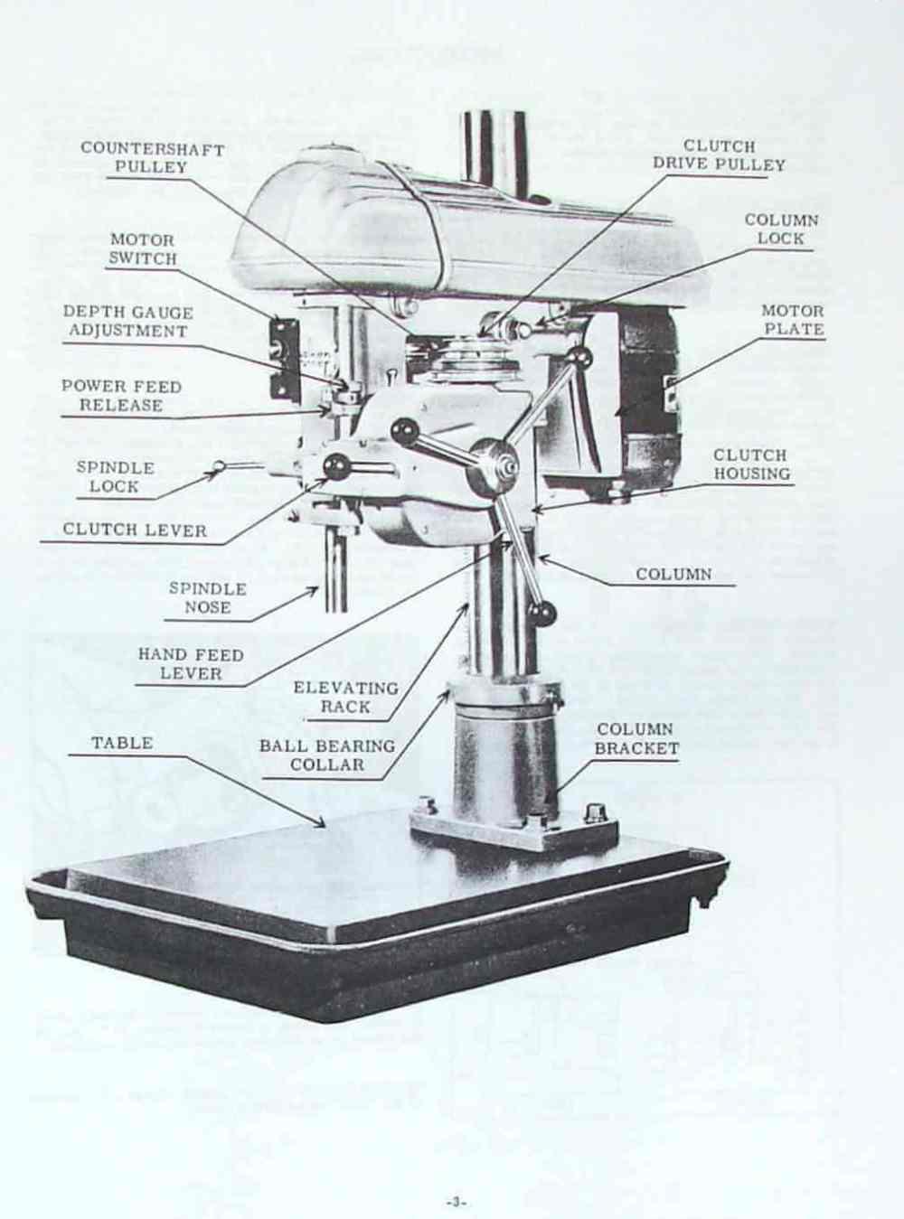 medium resolution of walker turner 1100 series 20 drill press operator s parts manual