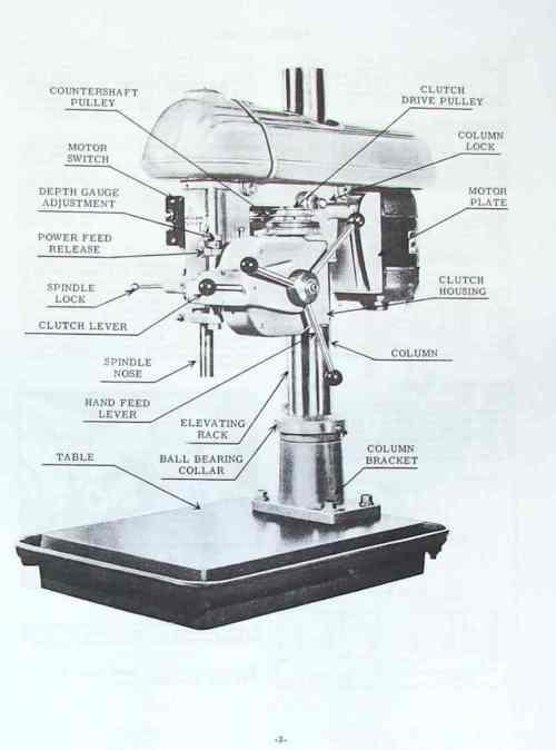 small resolution of walker turner 1100 series 20 drill press operator s parts manual