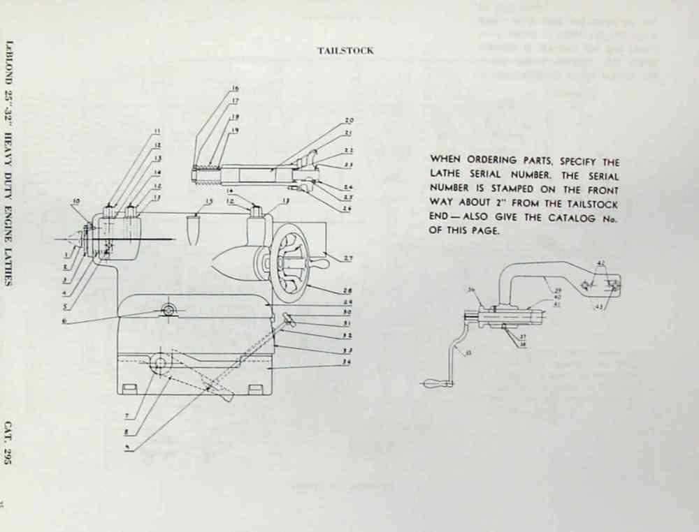medium resolution of leblond 25 32 plain heavy gap bed hollow lathes instruction part manual