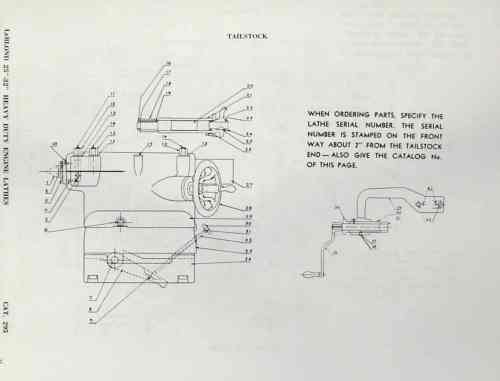 small resolution of leblond 25 32 plain heavy gap bed hollow lathes instruction part manual