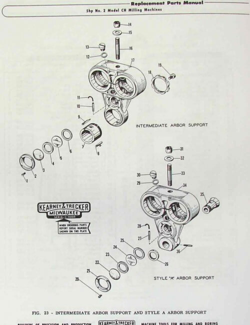 KEARNEY TRECKER MILWAUKEE 2CH Milling Machine Parts Manual