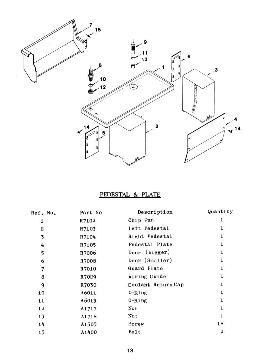 JET, Enco, MSC, Asian Model 1240(D) 12